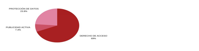 Datos primer trimestre_Diapositiva